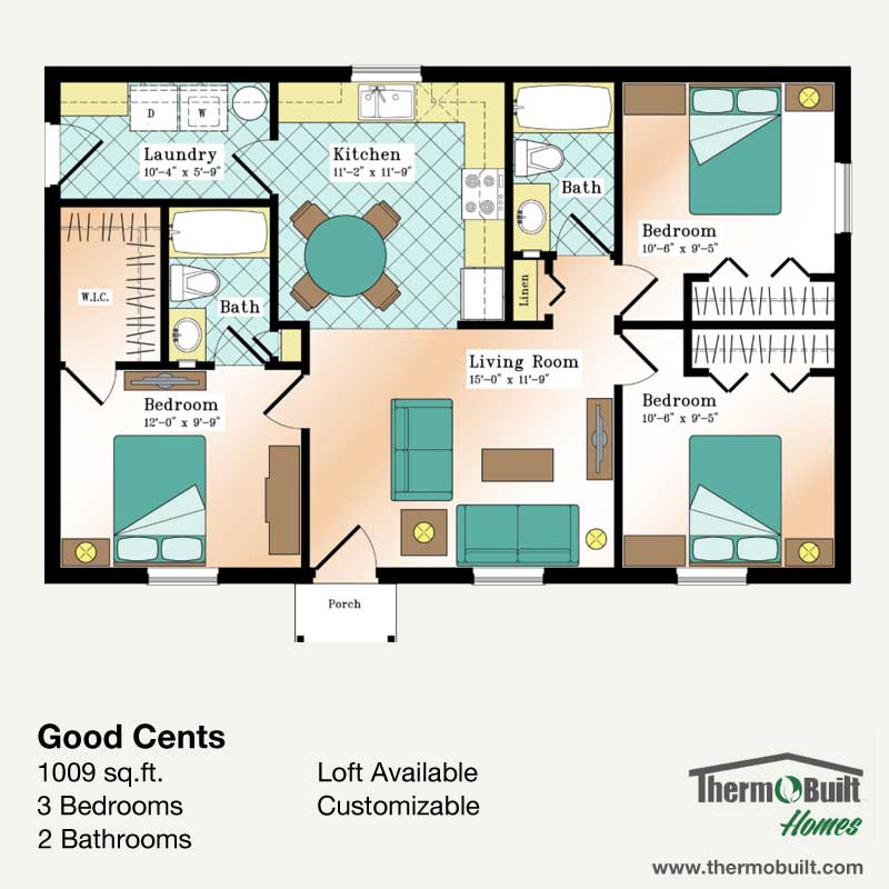 ThermoBuilt Homes - Good Cents